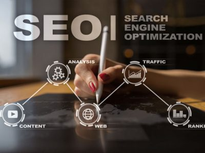 Flow Charts Of Content, Analysis, Web Traffic and Ranking representing Intex Networking SEO Service